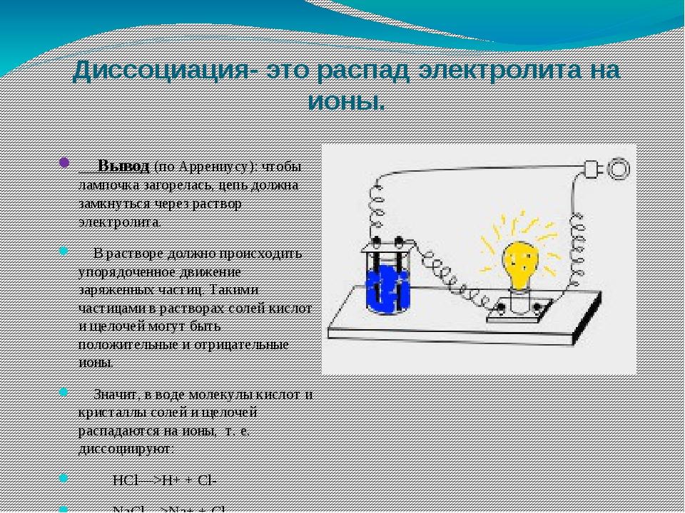 Диссоциация- это распад электролита на ионы. Вывод (по Аррениусу): чтобы ламп...
