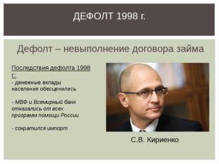 Дефолт – невыполнение договора займа ДЕФОЛТ 1998 г. С.В. Кириенко Последствия