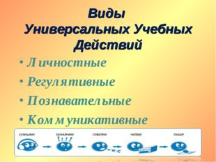Виды Универсальных Учебных Действий Личностные Регулятивные Познавательные Ко