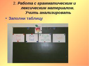 2. Работа с грамматическим и лексическим материалом. Учить анализировать Запо