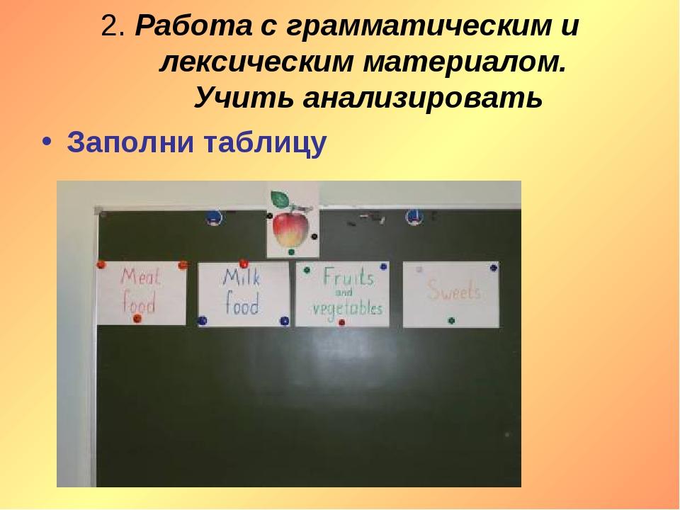 2. Работа с грамматическим и лексическим материалом. Учить анализировать Запо...