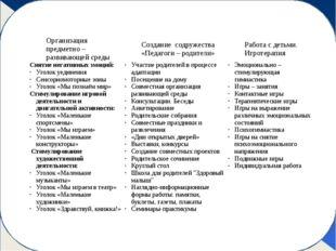 Модель «Система работы по профилактике эмоционального неблагополучия». Орган