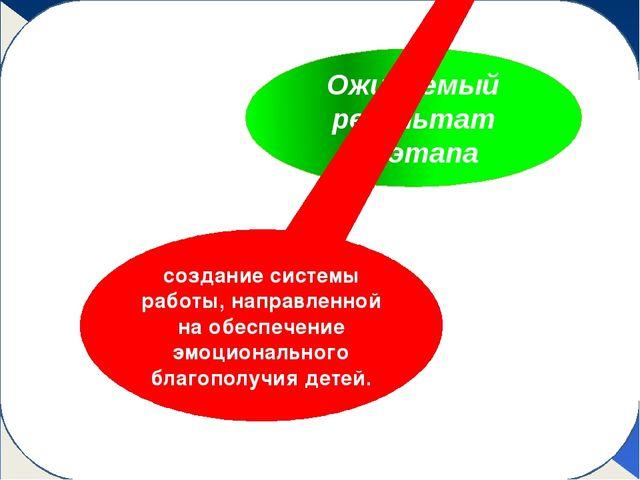 Ш Ожидаемый результат I этапа создание системы работы, направленной на обеспе...