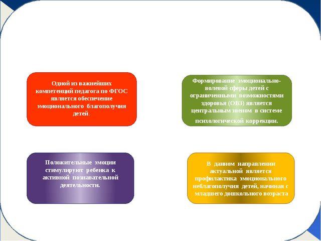 Актуальность Одной из важнейших компетенций педагога по ФГОС является обеспе...