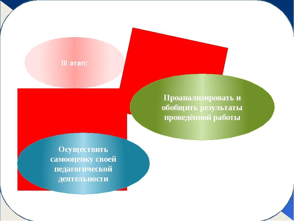 Этапы работы III этап: Осуществить самооценку своей педагогической деятельно...