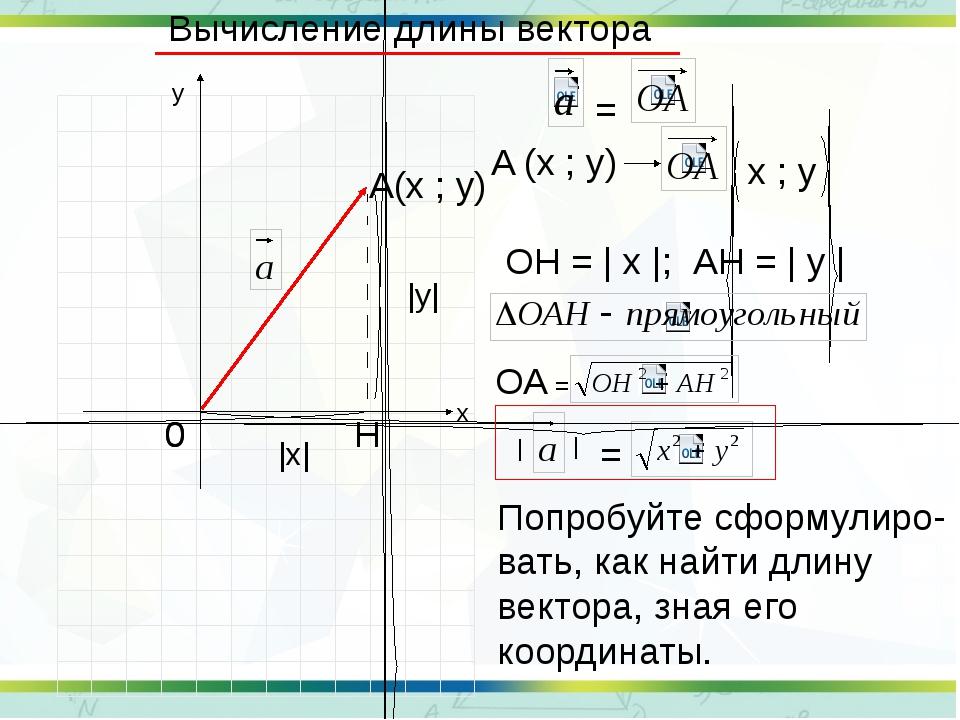 Вычисление длины вектора х у 0 А(x ; y) Н A (x ; y) = ОН = | х |; АН = | у |...