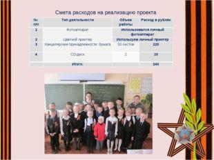 Смета расходов на реализацию проекта № п/пТип деятельностиОбъем работыРасх