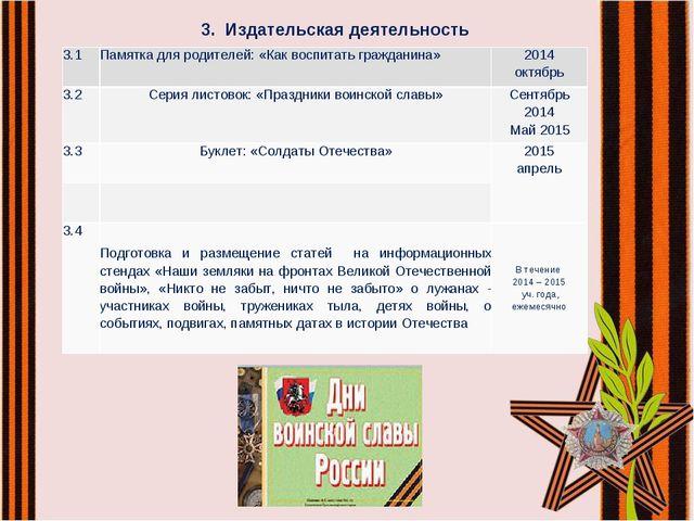 3. Издательская деятельность 3.1Памятка для родителей: «Как воспитать гражда...