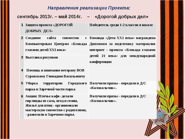 Направления реализации Проекта: сентябрь 2013г. – май 2014г. – «Дорогой добры...