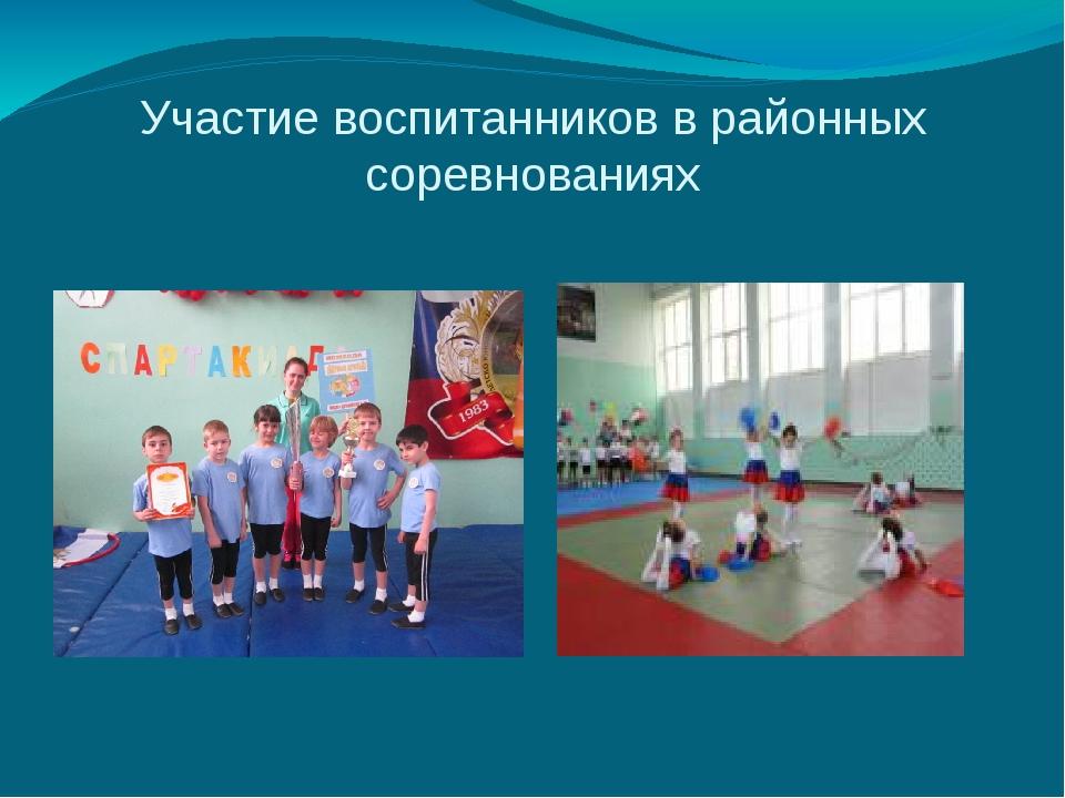 Участие воспитанников в районных соревнованиях