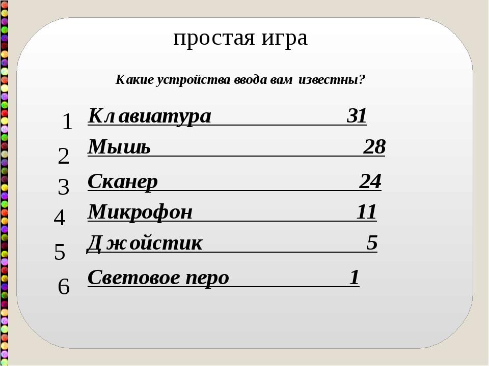 Какие объекты текстового редактора вы знаете?