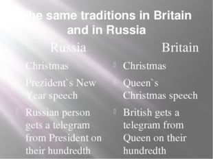 The same traditions in Britain and in Russia Russia Christmas Prezident`s New