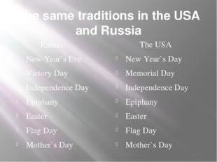 The same traditions in the USA and Russia Russia New Year`s Eve Victory Day I
