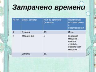 Затрачено времени № п/п Виды работы Кол-во времени (вчасах) Параметры использ