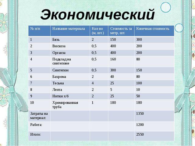 Экономический расчет № п/п Название материала Кол-во (м, шт.) Стоимость за ме...