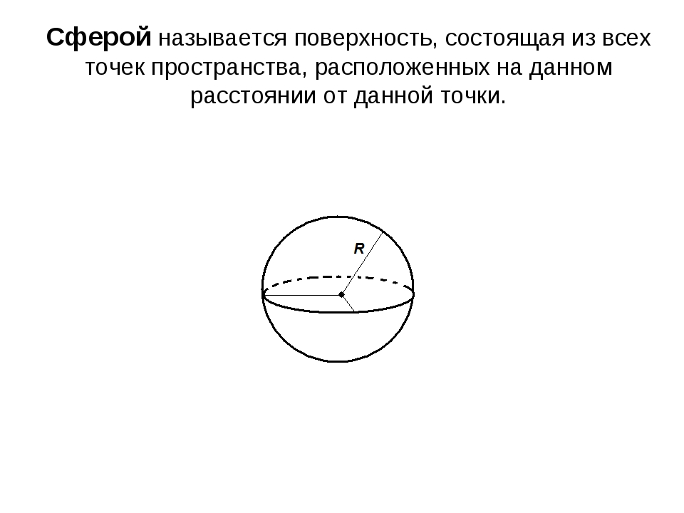 Сферой называется поверхность, состоящая из всех точек пространства, располож...