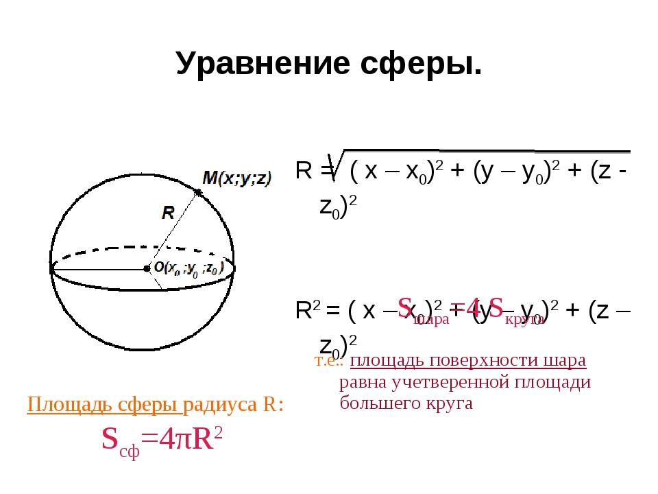 Уравнение сферы. R = ( х – х0)2 + (у – у0)2 + (z - z0)2 R2 = ( х – х0)2 + (у...