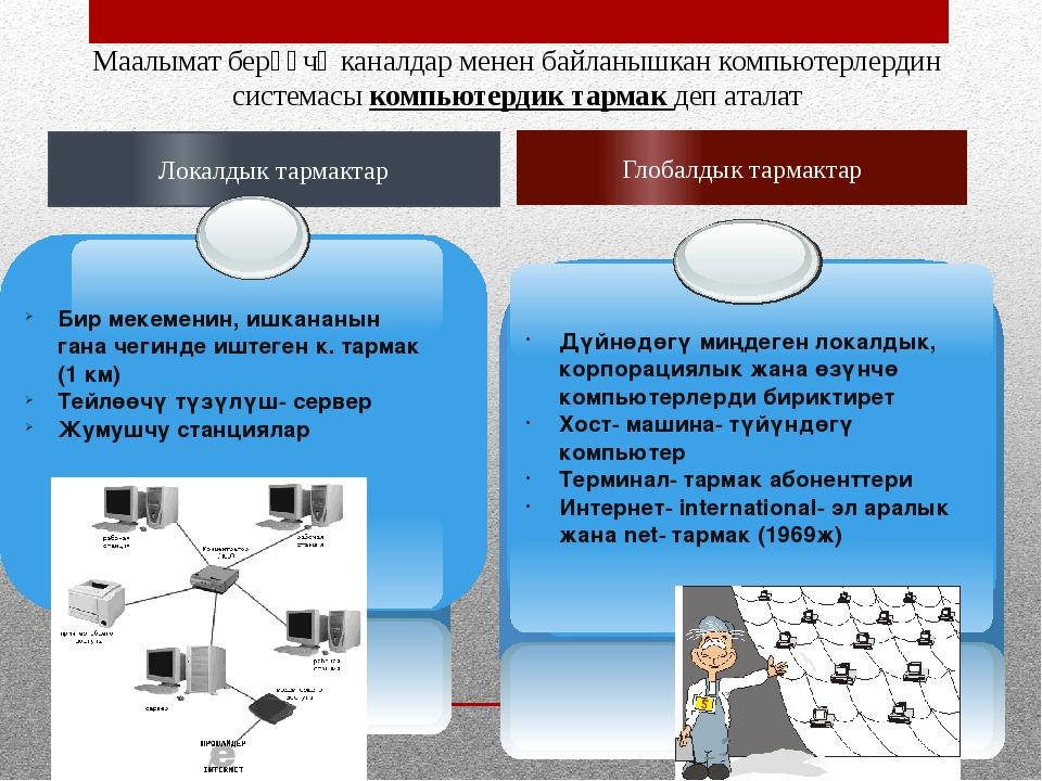 Маалымат берүүчү каналдар менен байланышкан компьютерлердин системасы компьют...