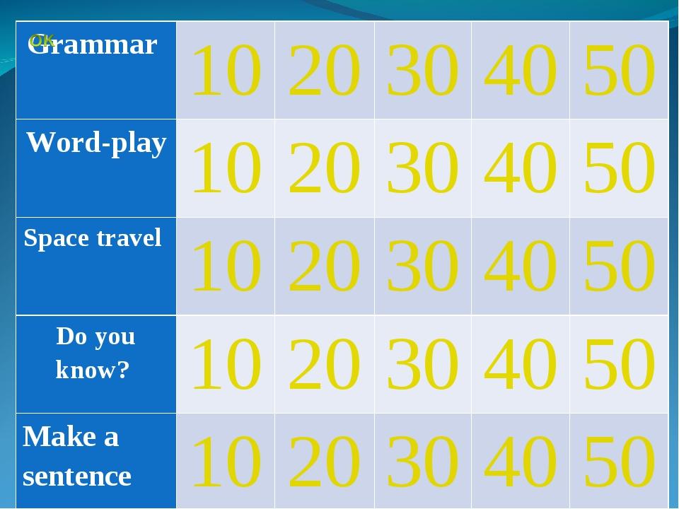 Grammar 1020304050 Word-play1020304050 Space travel 1020304050...