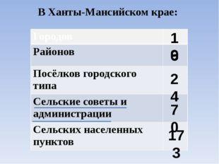 В Ханты-Мансийском крае: 16 9 24 70 173 Городов Районов Посёлковгородского ти