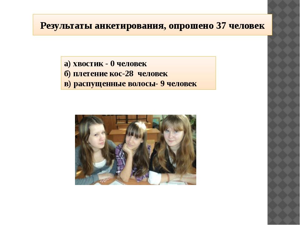 Результаты анкетирования, опрошено 37 человек а) хвостик - 0 человек б) плете...