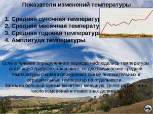 http://uslide.ru/images/6/13101/736/img18.jpg- зависимость нагревания поверхн