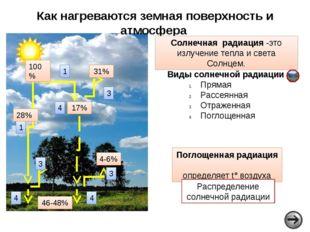 Отражательная способность подстилающей поверхности (в %) Суша быстро нагревае