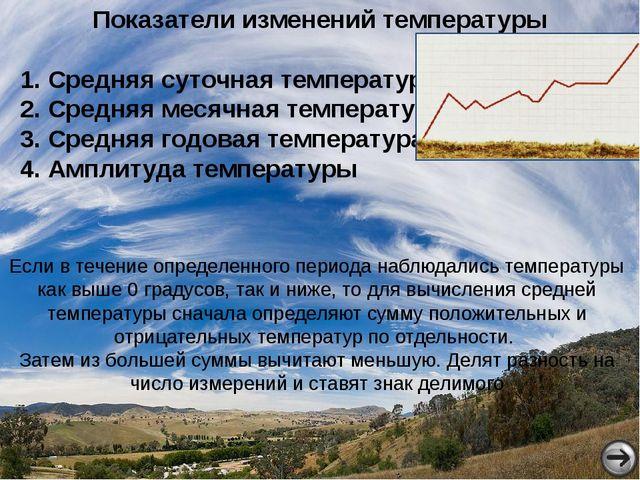 http://uslide.ru/images/6/13101/736/img18.jpg- зависимость нагревания поверхн...