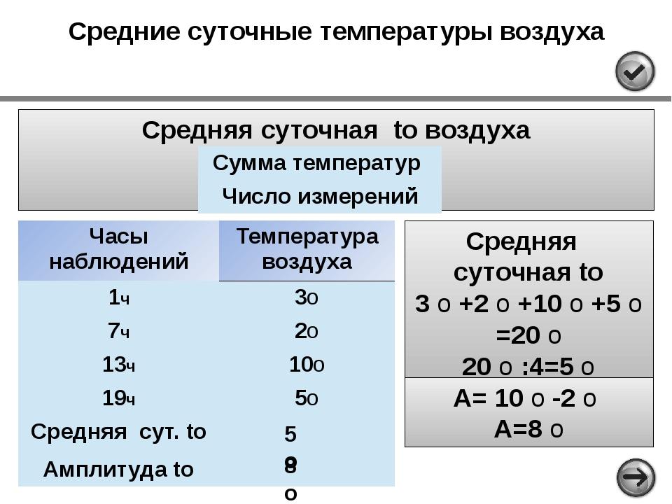 Определите температуру воздуха за бортом самолёта, летящего на высоте 10 500м...