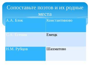 Сопоставьте поэтов и их родные места А.А.Блок Константиново С.А.Есенин Емецк