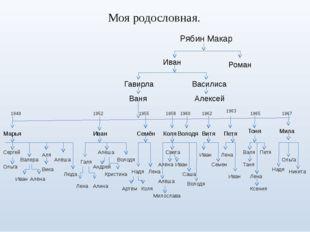 Рябин Макар Роман Иван Василиса Алексей Гавирла Ваня 1949 Марья Сергей Ольга
