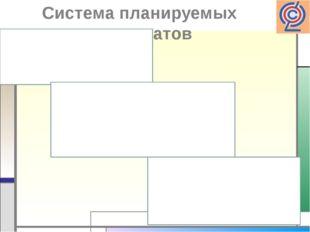 Система планируемых результатов Предметные знания и умения, опыт творческой д