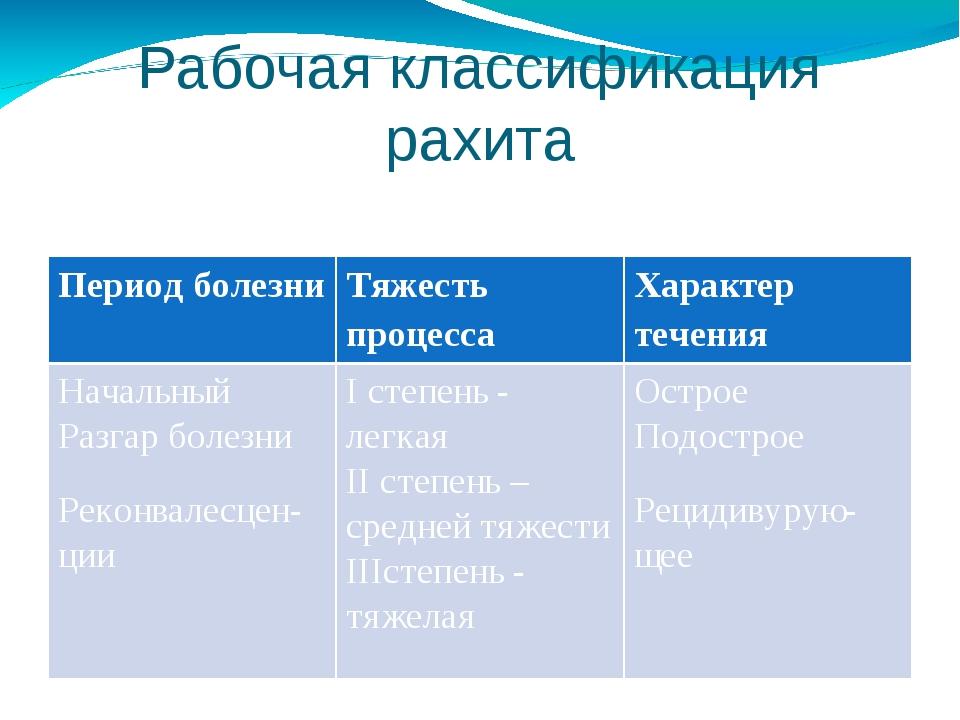 Рабочая классификация рахита Период болезни Тяжесть процесса Характер течения...