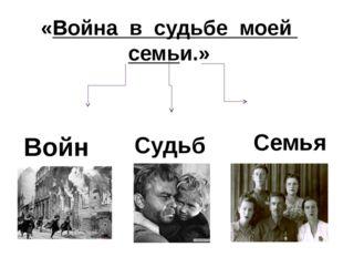 «Война в судьбе моей семьи.» Война Судьба Семья