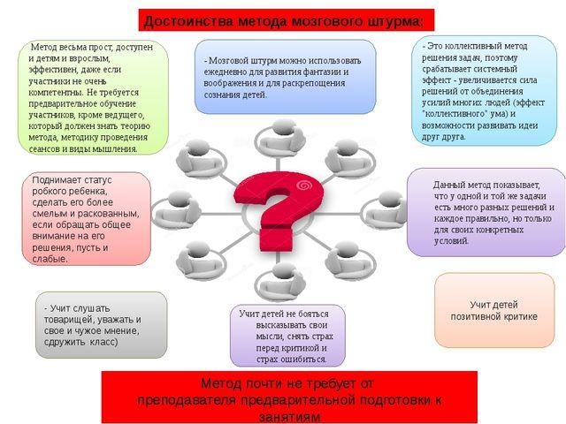 Достоинства метода мозгового штурма: Учит детей не бояться высказывать свои м...