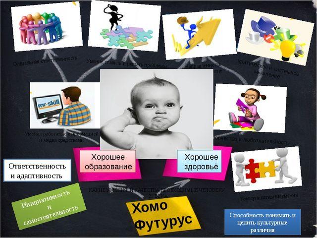 Хомо Футурус Инициативность и самостоятельность Способность понимать и цени...
