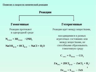 * Понятие о скорости химической реакции Реакции Гомогенные Реакции протекают