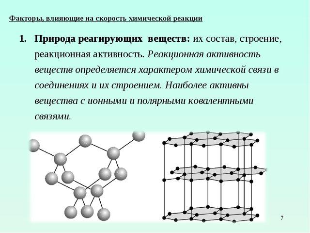 * Факторы, влияющие на скорость химической реакции Природа реагирующих вещест...