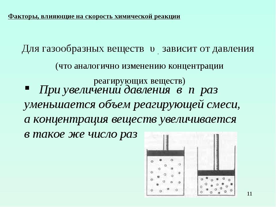 * Факторы, влияющие на скорость химической реакции Для газообразных веществ υ...