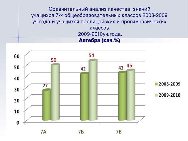 Сравнительный анализ качества знаний учащихся 7-х общеобразовательных классо...