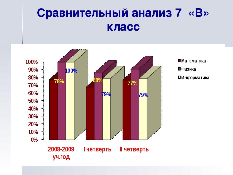 Сравнительный анализ 7 «В» класс