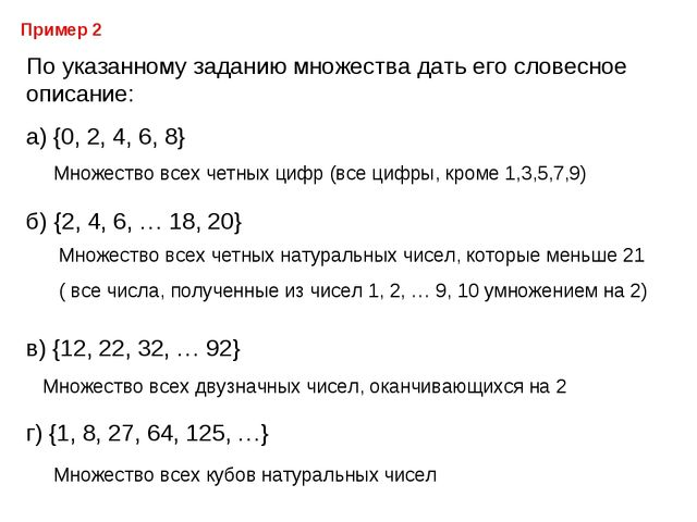 Пример 2 По указанному заданию множества дать его словесное описание: а) {0,...