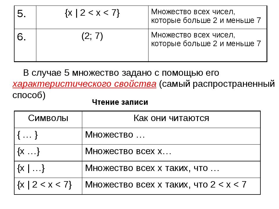В случае 5 множество задано с помощью его характеристического свойства (самы...