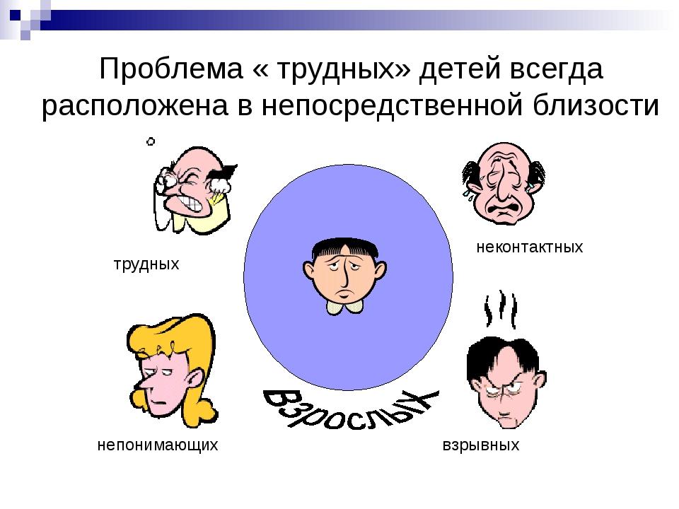 Проблема « трудных» детей всегда расположена в непосредственной близости труд...