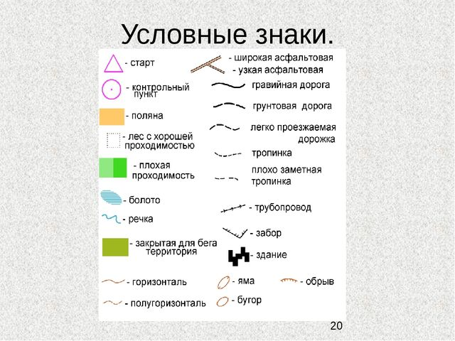Условные знаки.