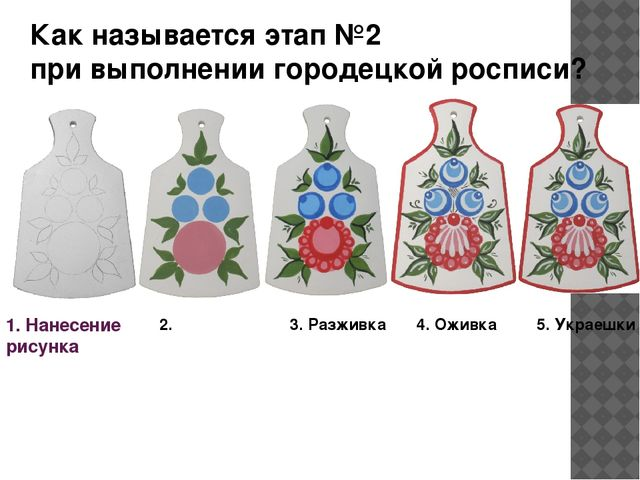 1. Нанесение рисунка 3. Разживка 4. Оживка 5. Украешки Как называется этап №2...