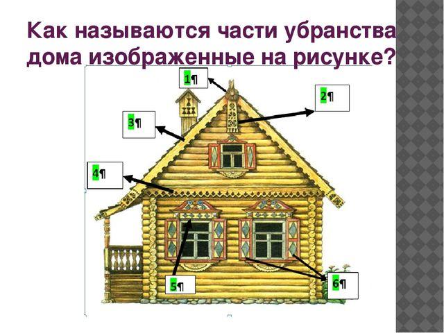 Как называются части убранства дома изображенные на рисунке?
