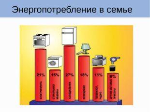 Энергопотребление в семье