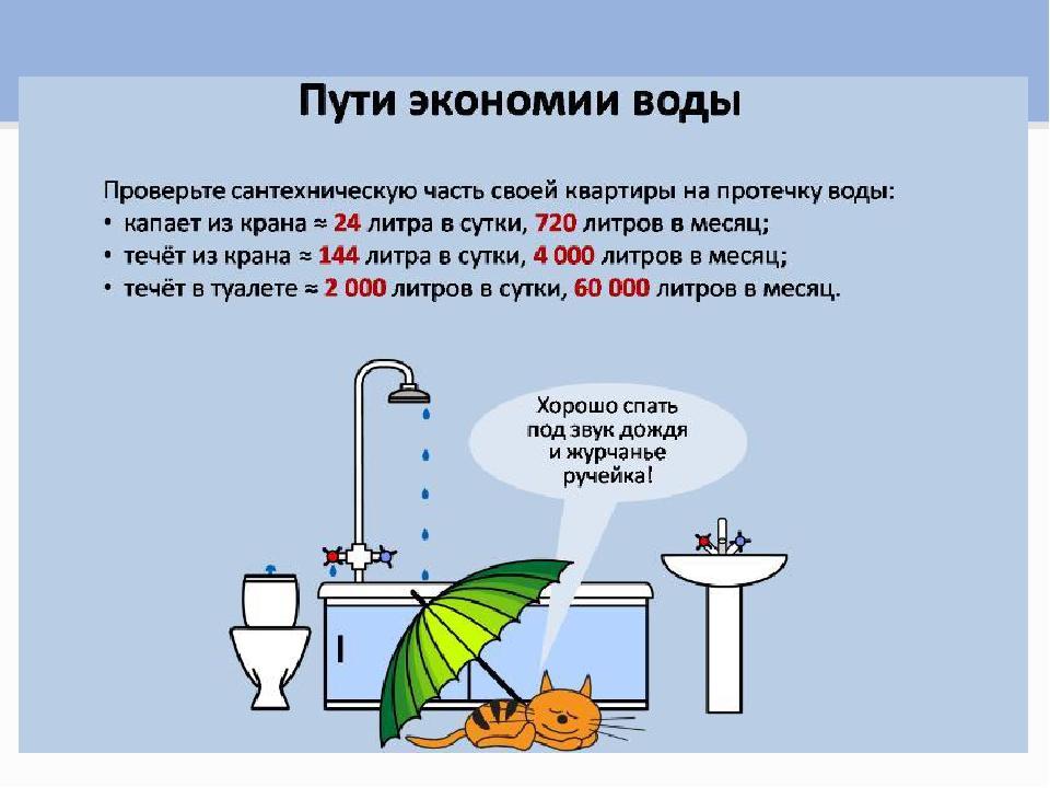 Экономь воду презентации
