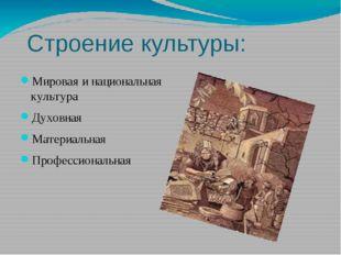 Строение культуры: Мировая и национальная культура Духовная Материальная Про